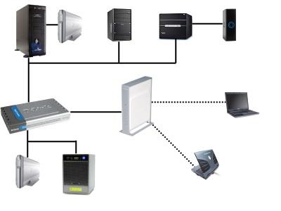 NetworkDesign2.jpg